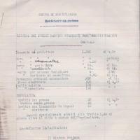Un documento della Giunta popolare di Montefiorino.