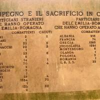 Targa all'interno del Monumento ai partigiani stranieri, Civago