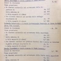 Elenco dei ricoveri scolastici a Cesena 2di3, 1943 (AS-FC Fo, C.P.P.A.A. Comitato Provinciale di Protezione Antiaerea, busta n. 28)