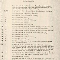 Bollettino n° 6 della 29ª Brigata GAP