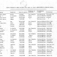 Elenco nominativo ebrei residenti nel Comune di Forlì appartenenti a famiglie miste,1943 - 1 parte (ASFo) (1 parte)