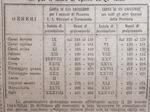 Trafiletto su La Scure del 17 marzo 1944: le disposizioni per l'acquisto dei generi con la tessera in base al razionamento alimentare