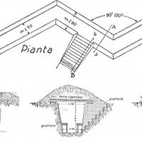 Esempio di trincea (rielaborazione dell'autore di AS-FC Fo, C.P.P.A.A. Comitato Provinciale di Protezione Antiaerea, busta n. 60)